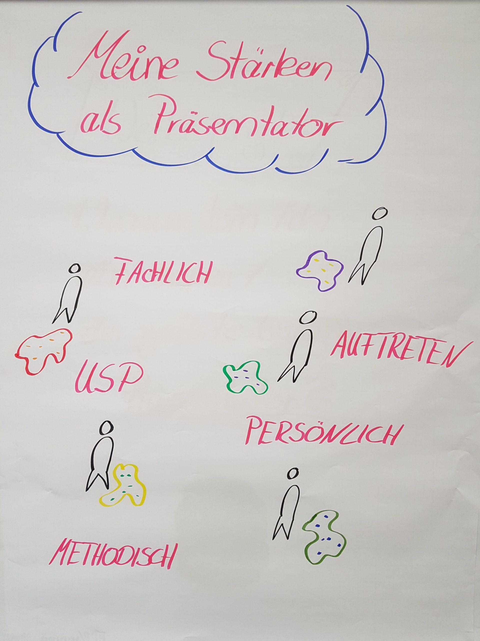 Mehrere handgezeichnete Figuren, die sich mit ihrem USP als Präsentation beschäftigen
